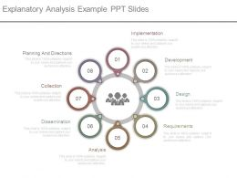 Explanatory Analysis Example Ppt Slides