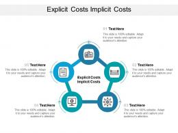 Explicit Costs Implicit Costs Ppt Powerpoint Presentation Gallery Gridlines Cpb