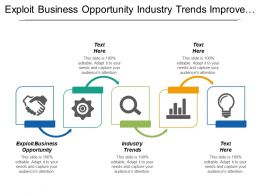 Exploit Business Opportunity Industry Trends Improve Management System