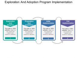 Exploration And Adoption Program Implementation