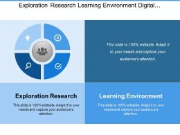 Exploration Research Learning Environment Digital Participation Information Literacy