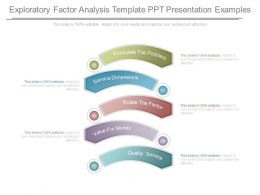 Exploratory Factor Analysis Template Ppt Presentation Examples
