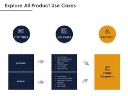 Explore All Product Use Cases Ppt Powerpoint Presentation Show Topics
