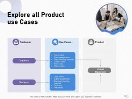 Explore All Product Use Cases Score Tests Ppt Powerpoint Presentation Summary Tips