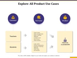 Explore All Product Use Cases Share Assignments Ppt Presentation Guidelines