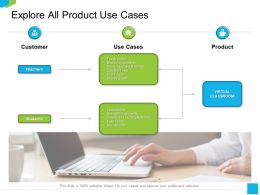Explore All Product Use Cases Submit Ppt Powerpoint Presentation Styles Visuals