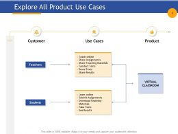 Explore All Product Use Cases Teaching Materials Ppt Powerpoint Presentation Layout