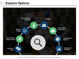 Explore Options Community Technology Ppt Powerpoint Presentation Infographic Template Slide