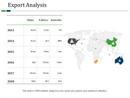 Export Analysis Example Of Ppt