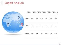 Export Analysis Powerpoint Slide Ideas
