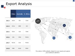 Export Analysis Ppt Icon Templates