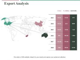 Export Analysis Ppt Professional Elements