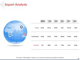 Export Analysis Process Ppt Pictures Slide Download