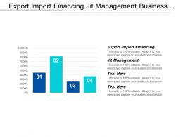 Export Import Financing Jit Management Business Project Management Cpb