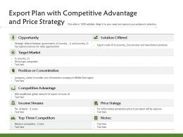 Export Plan With Competitive Advantage And Price Strategy