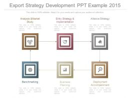 Export Strategy Development Ppt Example 2015