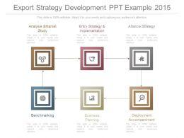 Export Strategy Development Ppt Example 2015
