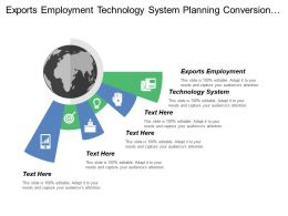 Exports Employment Technology System Planning Conversion Systems Aggregate Planning