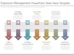 Exposure Management Powerpoint Slide Deck Template