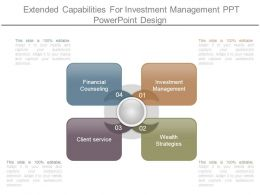Extended Capabilities For Investment Management Ppt Powerpoint Design