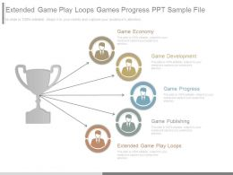 Extended Game Play Loops Games Progress Ppt Sample File