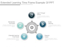 Extended Learning Time Frame Example Of Ppt