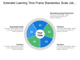 Extended Learning Time Frame Standardize Scale Job Costing