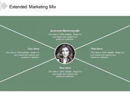 Extended Marketing Mix Ppt Powerpoint Presentation Inspiration Layouts Cpb