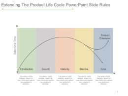 Extending The Product Life Cycle Powerpoint Slide Rules