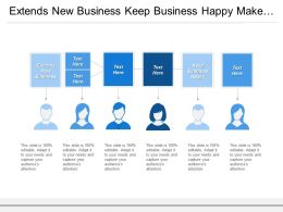 Extends New Business Keep Business Happy Make Employees