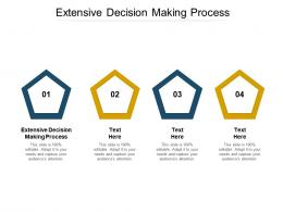 Extensive Decision Making Process Ppt Powerpoint Presentation Infographics Sample Cpb