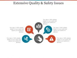 Extensive Quality And Safety Issues Ppt Ideas
