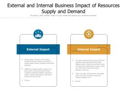 External And Internal Business Impact Of Resources Supply And Demand