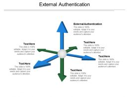 External Authentication Ppt Powerpoint Presentation Outline Guide Cpb