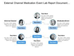 External Channel Medication Event Lab Report Document Structure