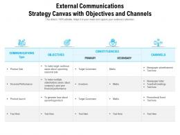 External Communications Strategy Canvas With Objectives And Channels