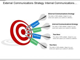External Communications Strategy Internal Communications Strategy Online Reputation
