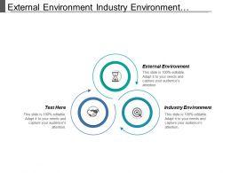 external_environment_industry_environment_optimization_life_environmental_impact_Slide01