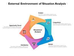 External Environment Of Situation Analysis