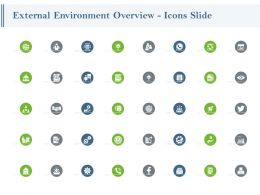 External Environment Overview Icons Slide Ppt Powerpoint Mockup