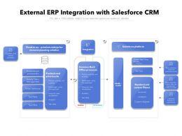 External ERP Integration With Salesforce CRM