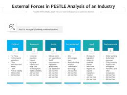 External Forces In Pestle Analysis Of An Industry