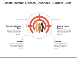External Internal Devices Economic Business Case Project Management