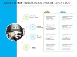 External It Staff Training Schedule With Cost Assessment Ppt Template