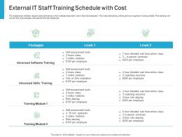 External It Staff Training Schedule With Cost Effective IT service Excellence Ppt Master Slide