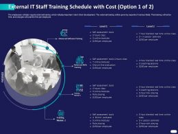 External IT Staff Training Schedule With Cost Ppt Powerpoint Presentation Introduction