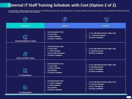 External IT Staff Training Schedule With Cost Skills Ppt Powerpoint Presentation Clipart