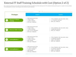 External It Staff Training Schedule With Cost Software Ppt Themes