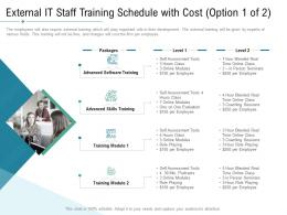 External It Staff Training Schedule With Cost Technology Service Provider Solutions Ppt Introduction