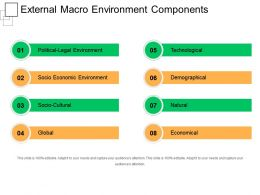 External Macro Environment Components Ppt Images Gallery